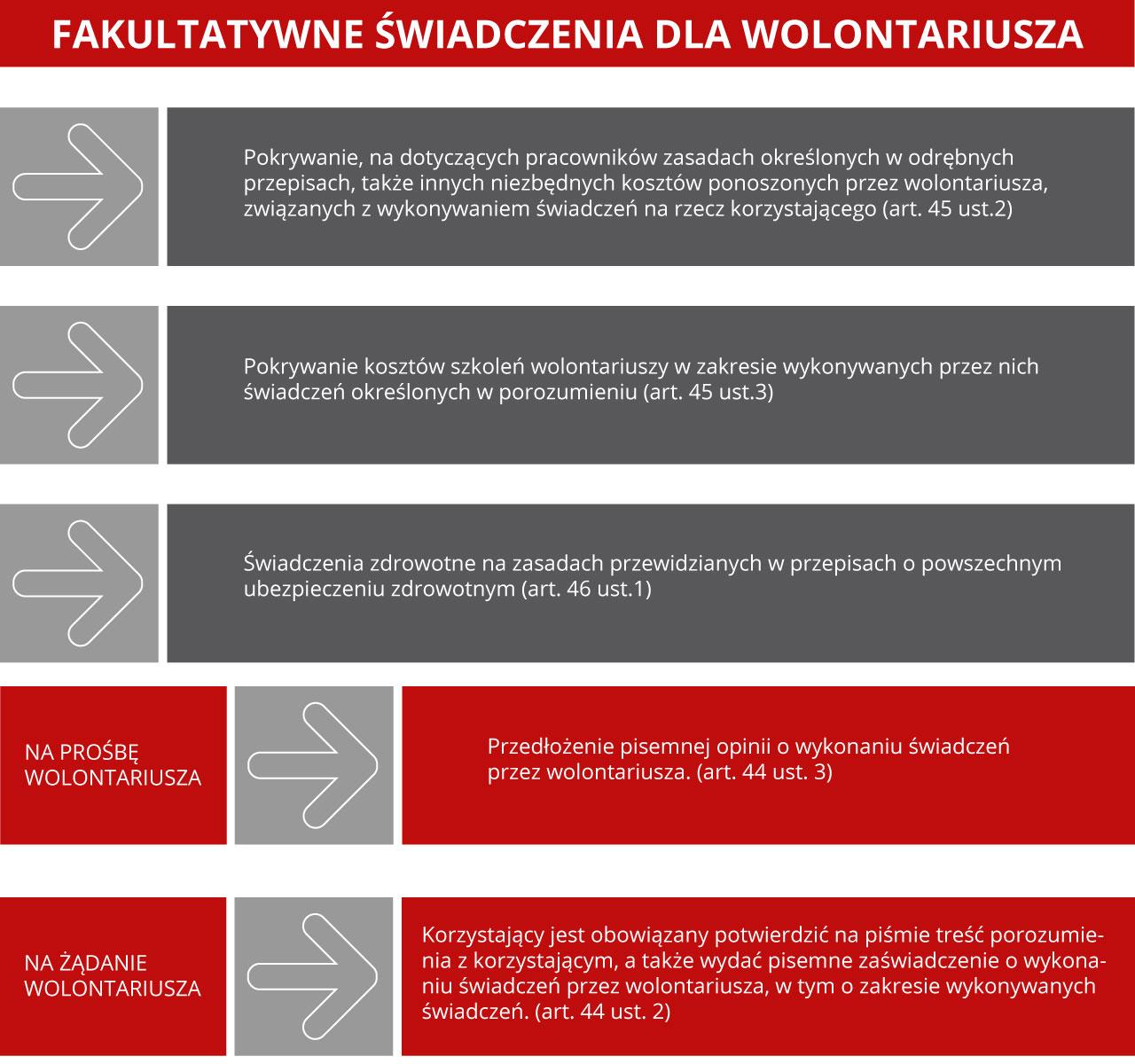 fakultatywne_swiadczenia